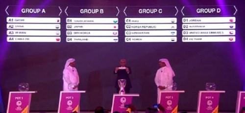 2016年亚洲U23足球青年锦标赛决赛阶段分组抽签结果揭晓 hinh anh 1
