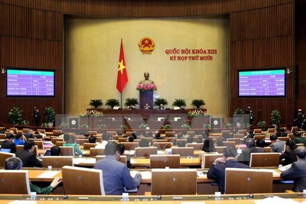 越南第十三届国会第十次会议发表第二十八号公报 hinh anh 1