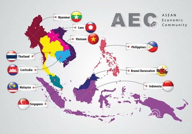 面向东盟共同体:东盟经济共同体迎来新纪元 hinh anh 1