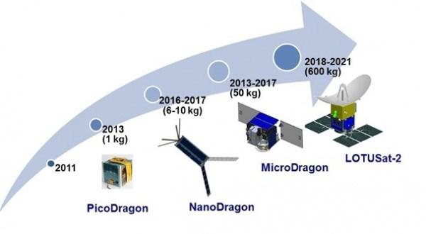 越南将于2018年发射地球观测卫星 hinh anh 1
