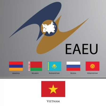 开辟越南与欧亚经济联盟经贸关系的新前景 hinh anh 1