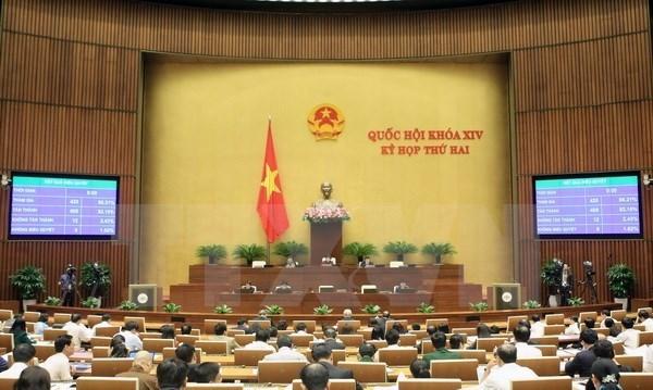 明日越南第十四届国第二次会议开始举行质询会 hinh anh 1