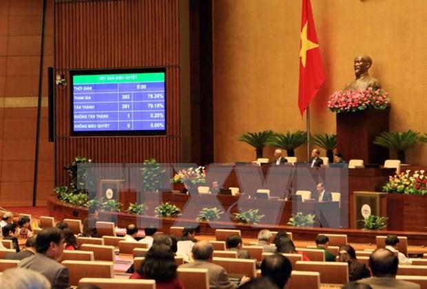 越南第十三届国会第十次会议发表第十九号公报 hinh anh 1