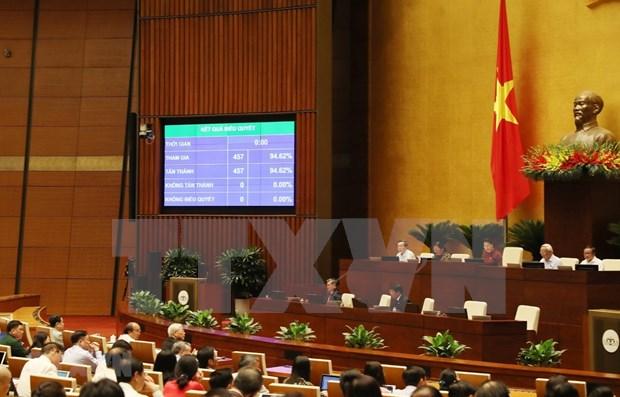 越南国会以高票赞成率正式通过EVFTA和EVIPA hinh anh 1