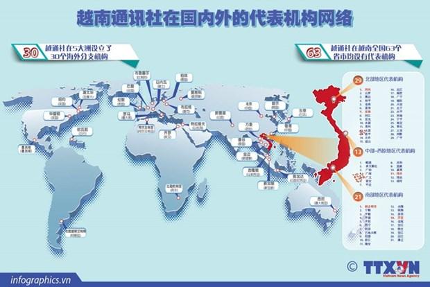 越通社——国家领先的多媒体新闻通讯社 hinh anh 2