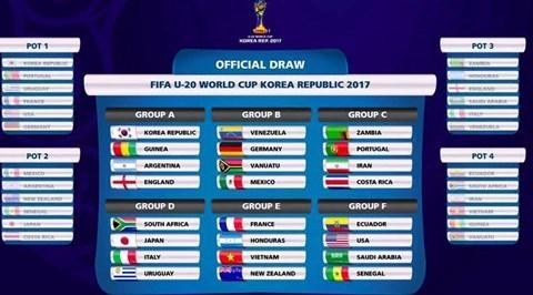 2017年韩国U20世界杯抽签结果:越南队将对阵法国、洪都拉斯、新西兰队 hinh anh 1