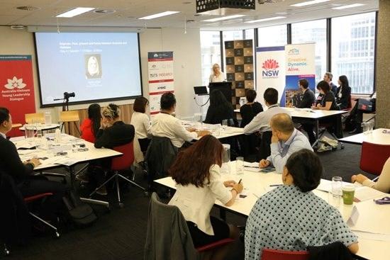 越南—澳大利亚青年领导者论坛首次对话会在澳大利亚举行 hinh anh 1