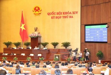 第十四届国会第三次会议通过《技术转让法》等三项法律 hinh anh 1