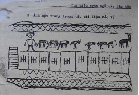 古文字—越南巴天族的独特文化之象征 hinh anh 2