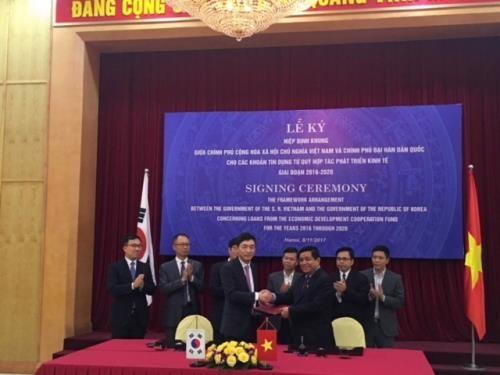 韩国向越南提供总额为15亿美元的援助资金 hinh anh 1