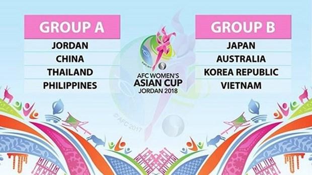 2018年女足亚洲杯决赛阶段分组抽签结果出炉 越南女足队遭遇日澳韩三支强手 hinh anh 1