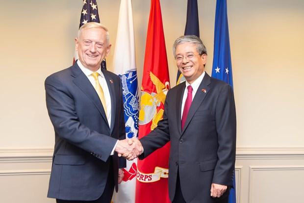 越南-美国全面伙伴关系发展势头强劲 hinh anh 1