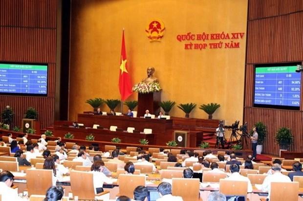 越南政府总理敦促各部门开展2019年国会监督工作计划 hinh anh 1