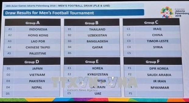 2018年亚洲运动会男子足球赛正式开启 – 越南足球队临赛替换球员 hinh anh 1