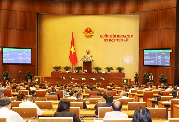 越南第十四届国会第六次会议:2019年7月1日起将上调基本月薪 hinh anh 1