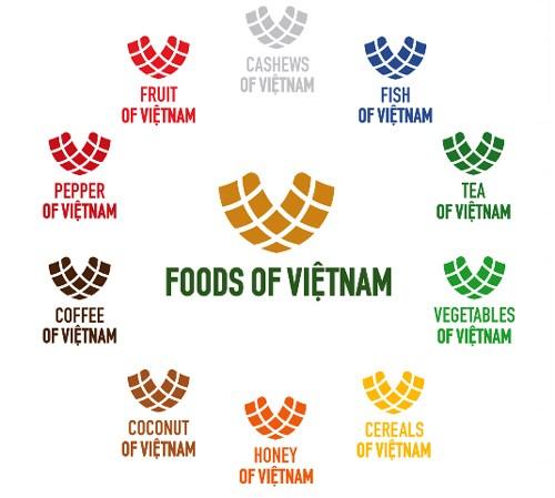 越南20个单位将参加在阿联酋举行的阿联酋(迪拜)食品博览会 hinh anh 1