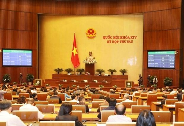 越南第十四届国会第六次会议今日落下帷幕 hinh anh 1