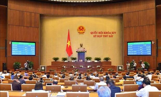越南第十四届国会第七次会议:表决通过两项决议 讨论两部法案 hinh anh 1