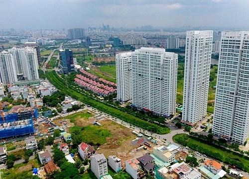 2019年年底房地产股票投资情况较为困难 hinh anh 1