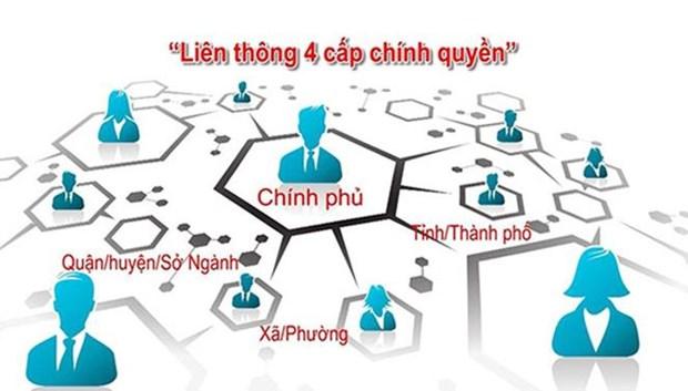 越南国家电子政务委员会颁布2019年下半年行动计划 hinh anh 1