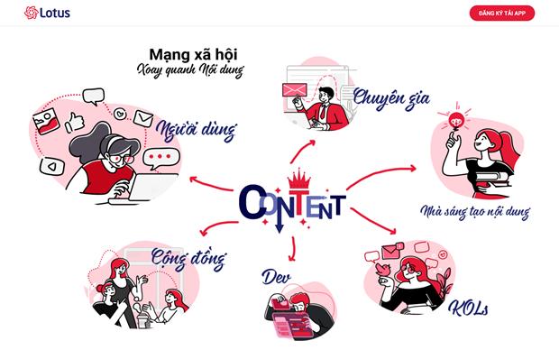 """越南自家的""""路特斯""""社交网项目正式公布 hinh anh 1"""