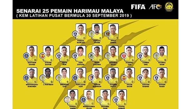 2022年世界杯亚洲区预选赛G组: 马来西亚队公布对阵越南队的25名球员名单 hinh anh 1