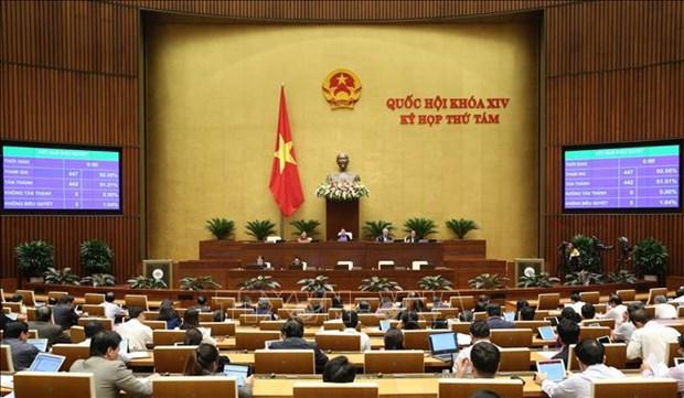 越南第十四届国会第八次会议:开始国会常委会委员、国会法律委员会主任选举 hinh anh 1