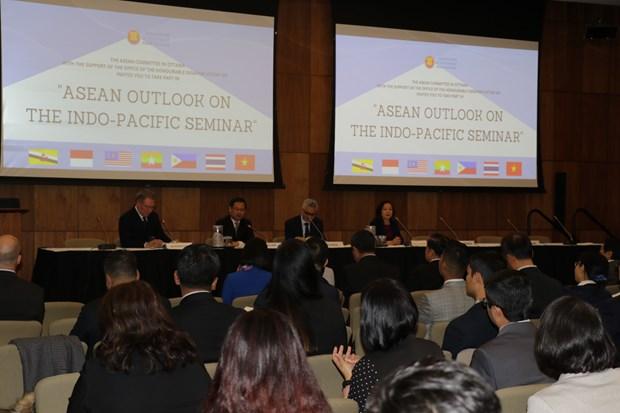 东盟对印度-太平洋的看法:东盟与加拿大的合作机遇 hinh anh 1