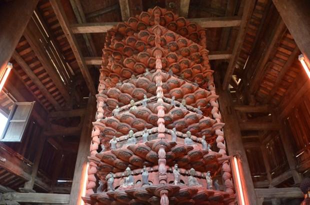 笔塔寺的建筑和雕塑杰作 hinh anh 2