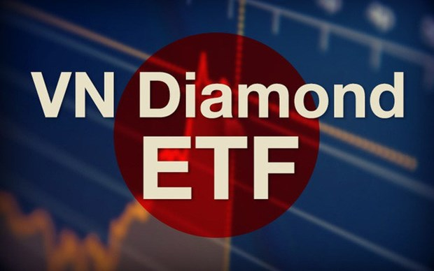 VFMVN Diamond ETF基金会今日成功上市 hinh anh 1