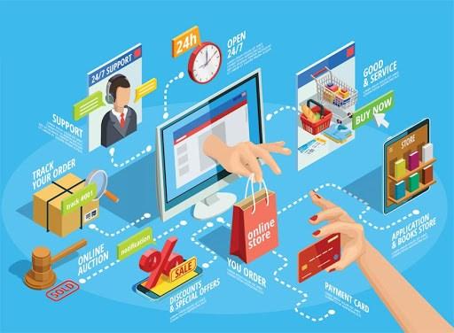 2020年泰国电子商务或将增长35% hinh anh 1