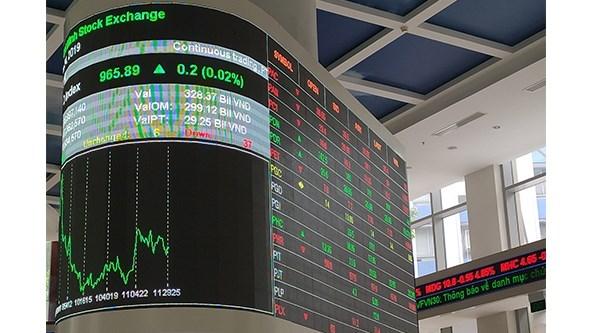 8月份HOSE上的各证券指数均强劲恢复 hinh anh 1