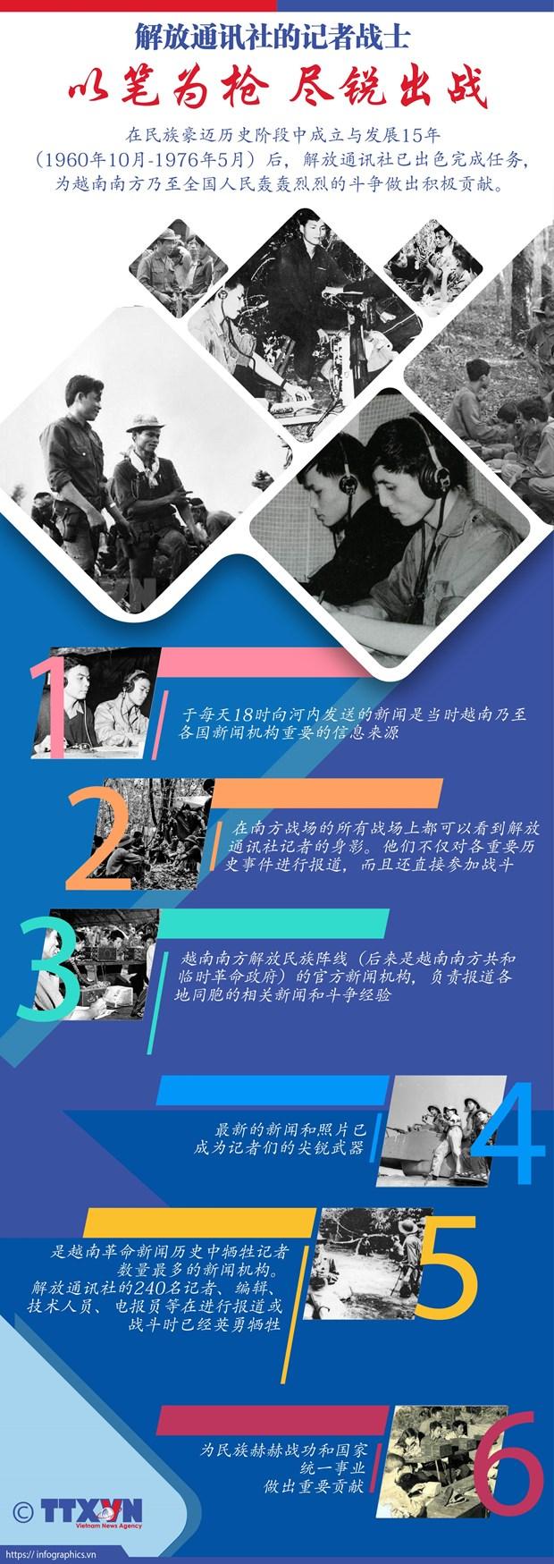 解放通讯社在历史上的光荣使命 hinh anh 6