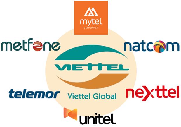 Viettel从境外汇款到国内的资金达8650万美元 hinh anh 1