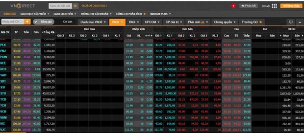 越南股市跌幅创下历史之最 hinh anh 1