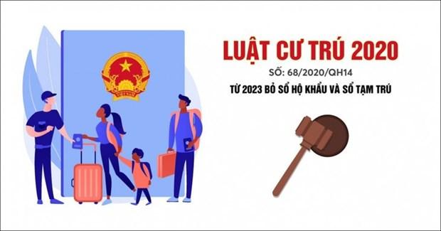 2020年版《居住法》保障公民享有的居住自由权 hinh anh 1