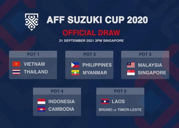 2020年AFF杯:越南队被列为一号种子 hinh anh 1