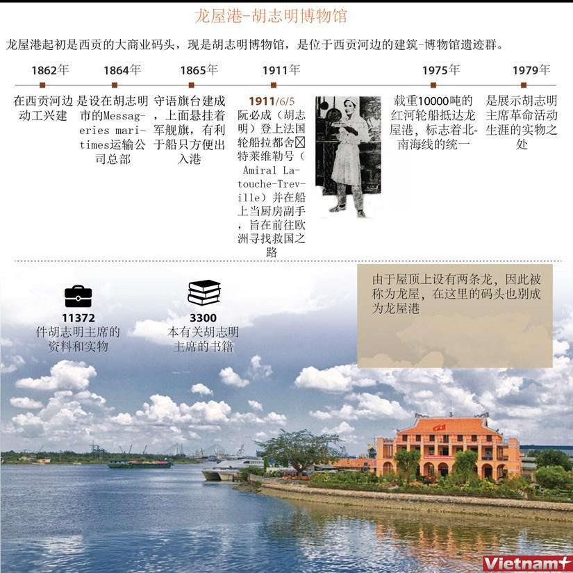 图表新闻:龙屋港-胡志明博物馆 hinh anh 1