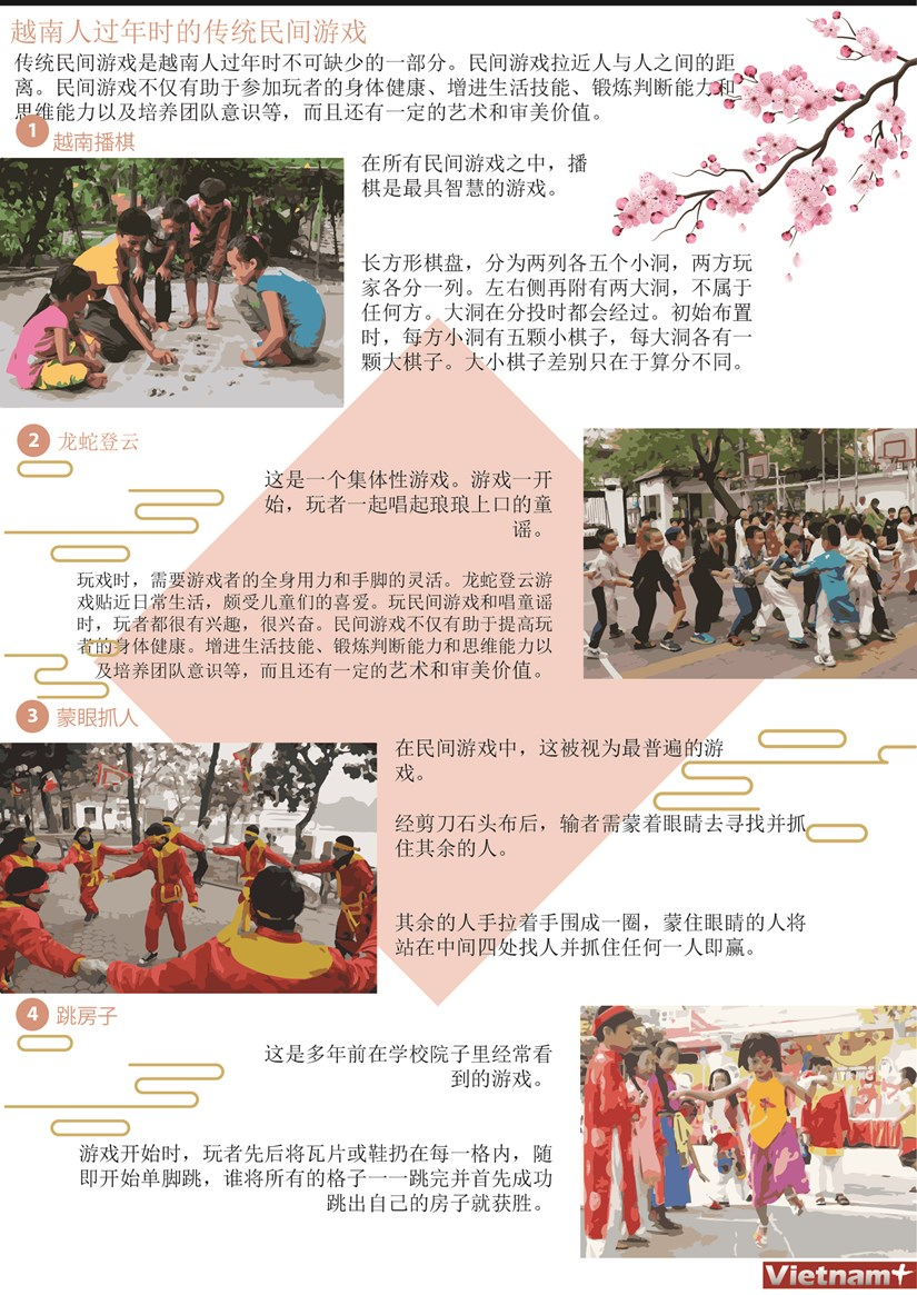 图表新闻:越南人过年时的传统民间游戏 hinh anh 1