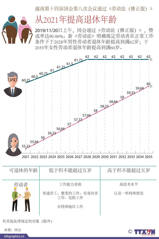 越南第十四届国会第八次会议通过《劳动法(修正案)》 hinh anh 1