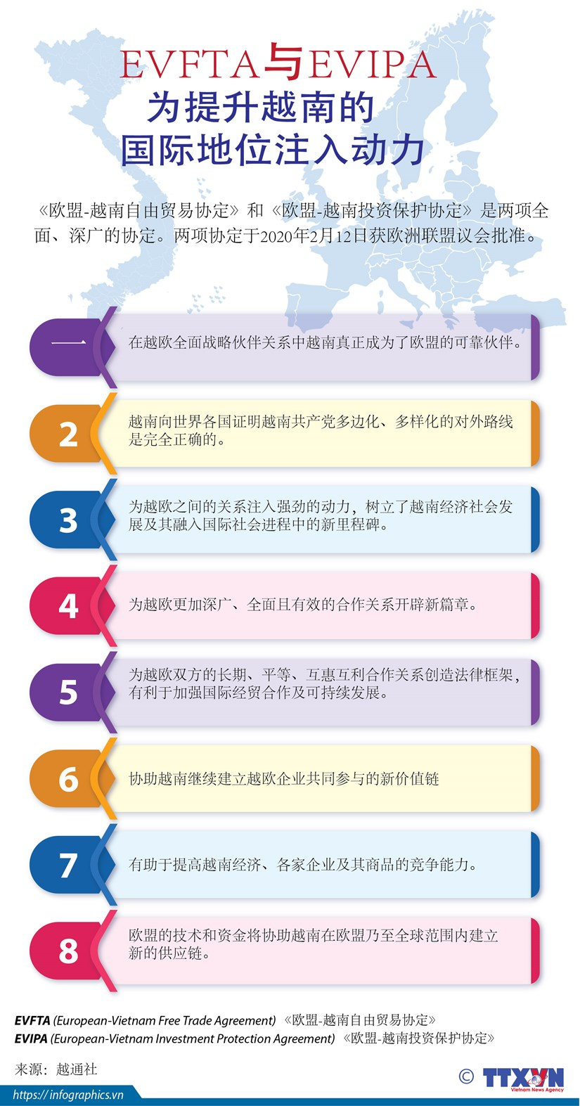 图表新闻:EVFTA与EVIPA获批为提升越南的 国际地位注入动力 hinh anh 1