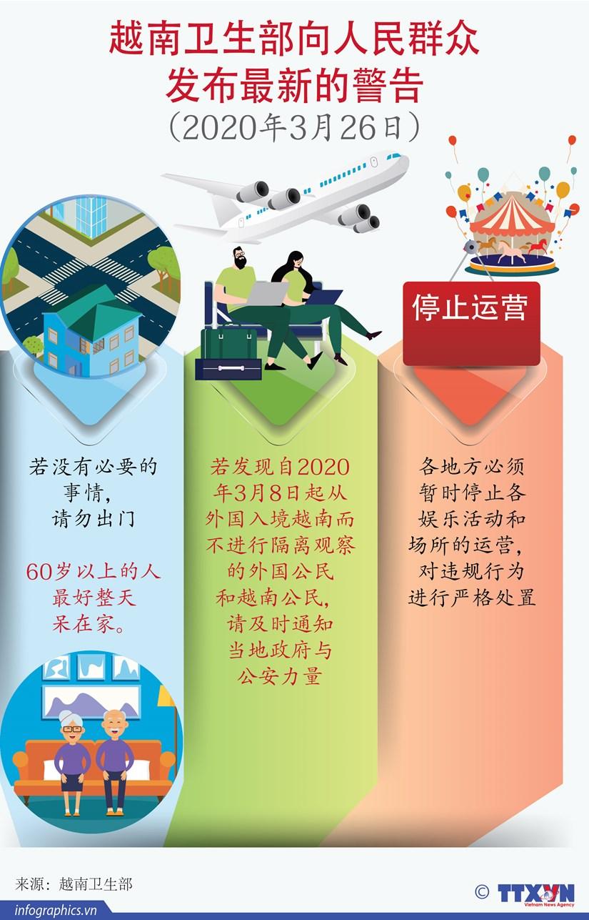 图表新闻:越南卫生部向人民群众 发布最新的警告 hinh anh 1