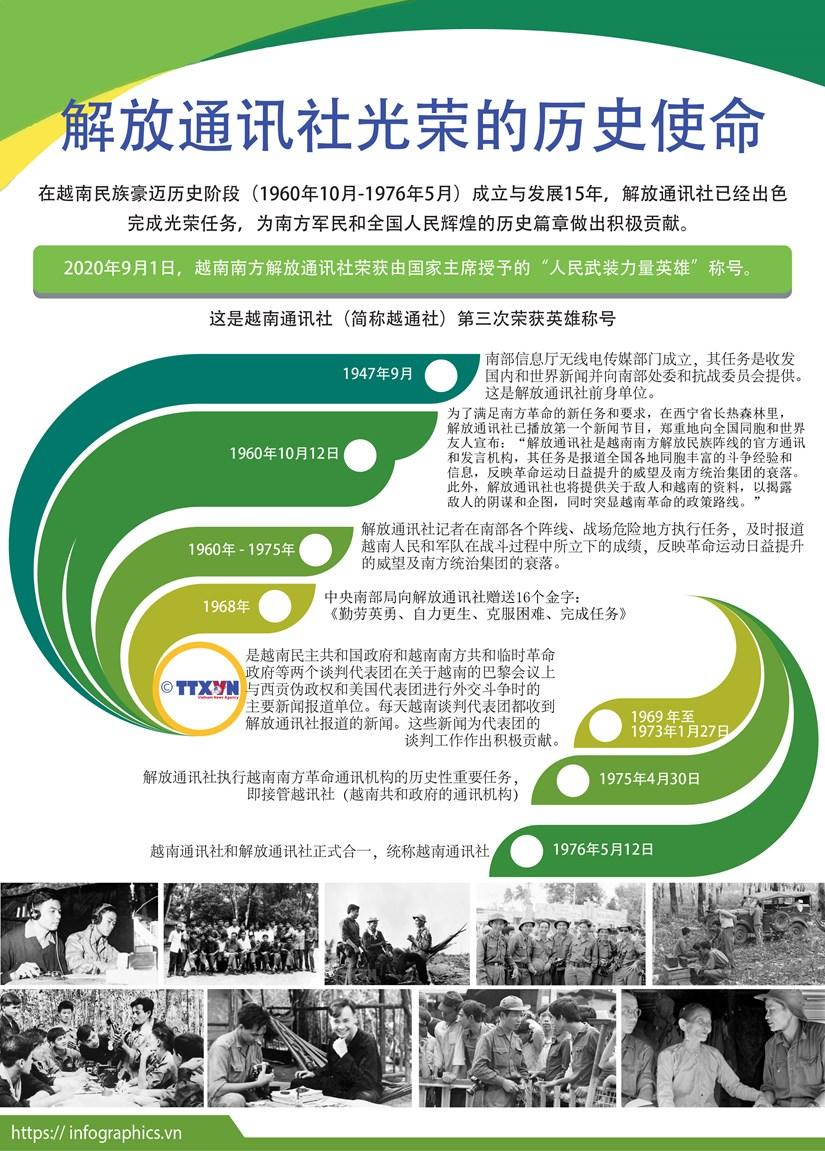 图表新闻:解放通讯社光荣的历史使命 hinh anh 1