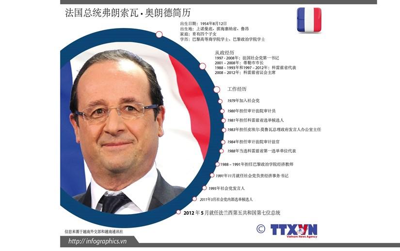 法国总统弗朗索瓦 · 奥朗德简历 hinh anh 1