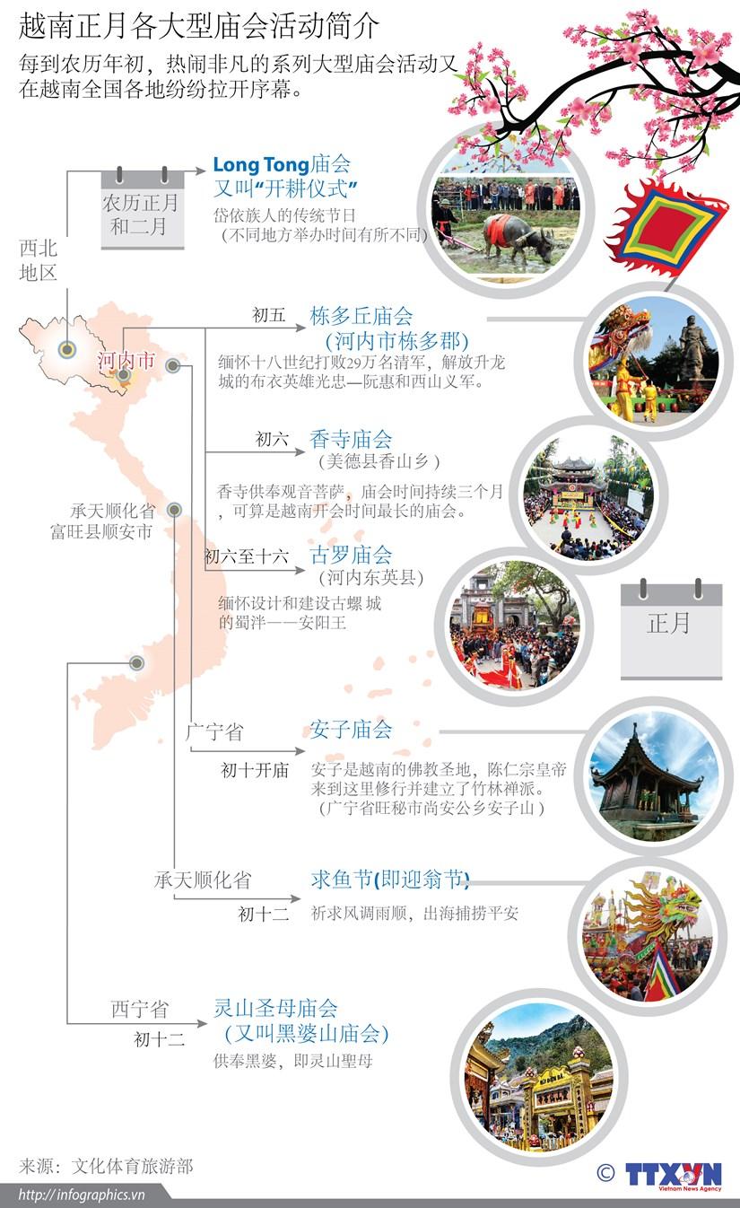 越南正月各大型庙会活动简介 hinh anh 1