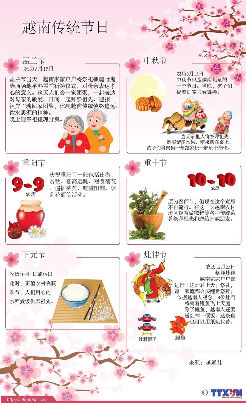 越南传统节日 hinh anh 1