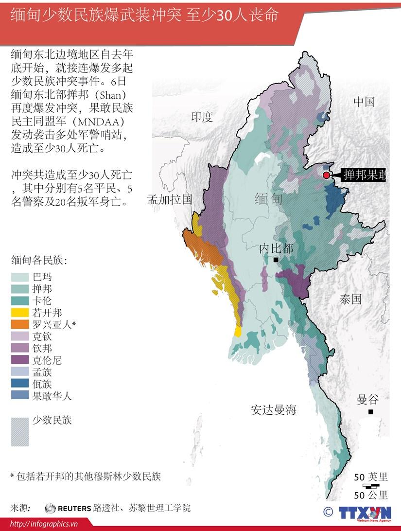 缅甸少数民族爆武装冲突 至少30人丧命 hinh anh 1