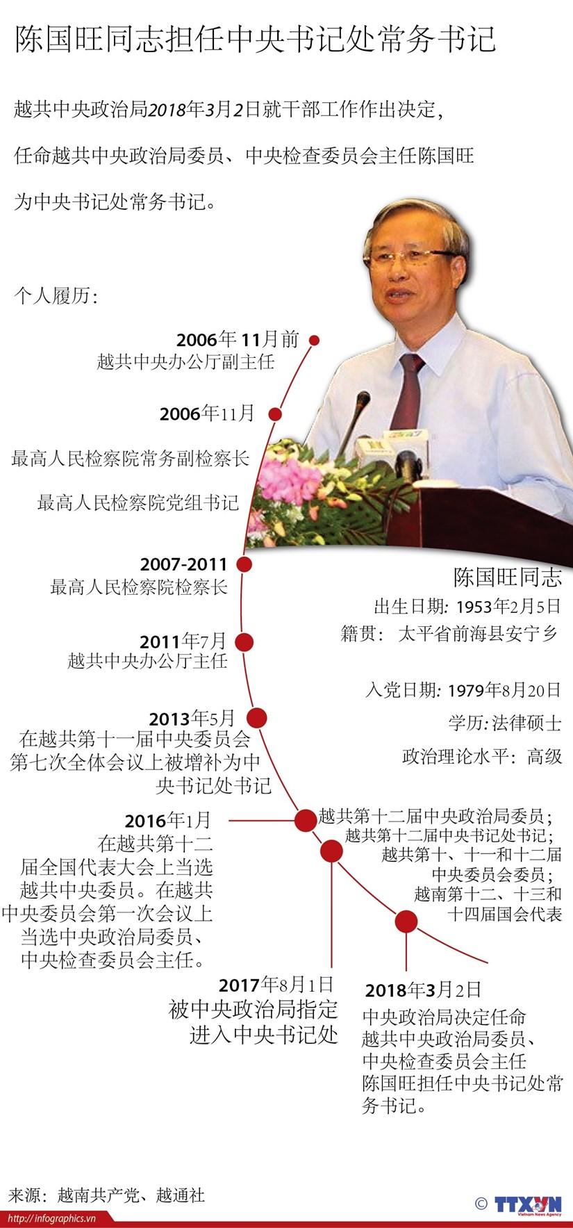 图表新闻:陈国旺同志担任中央书记处常务书记 hinh anh 1