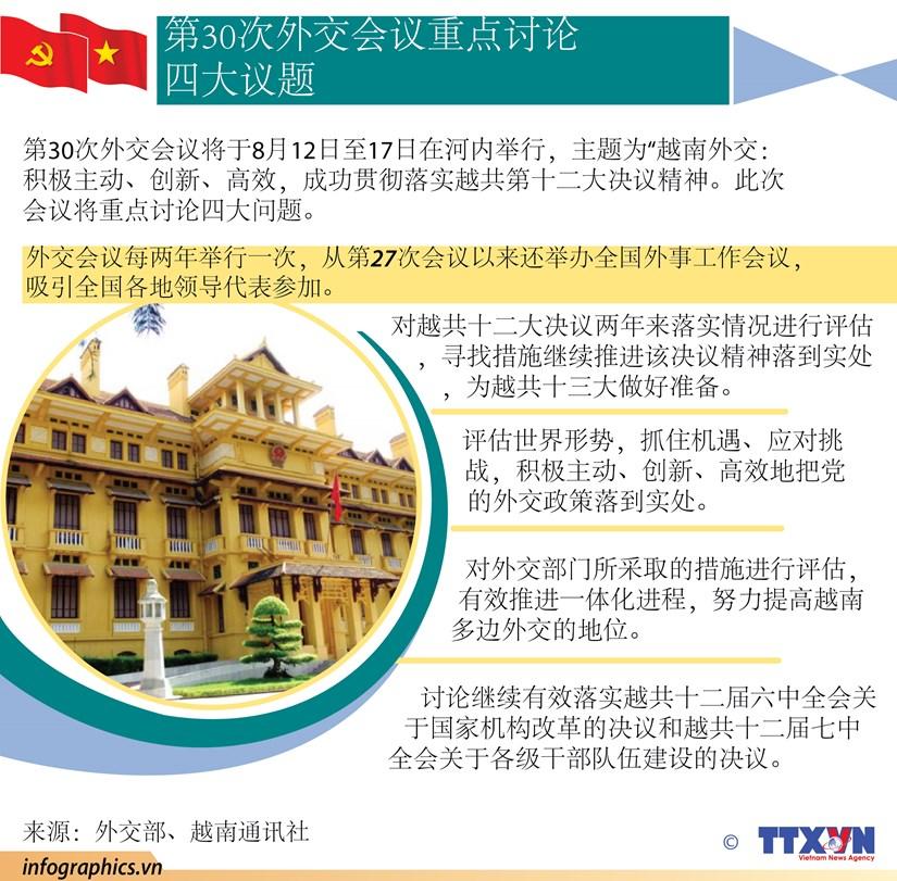 图表新闻:第30次外交会议重点讨论 四大议题 hinh anh 1