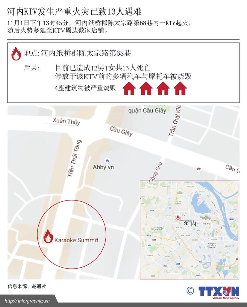 河内KTV发生严重火灾已致13人遇难 hinh anh 1